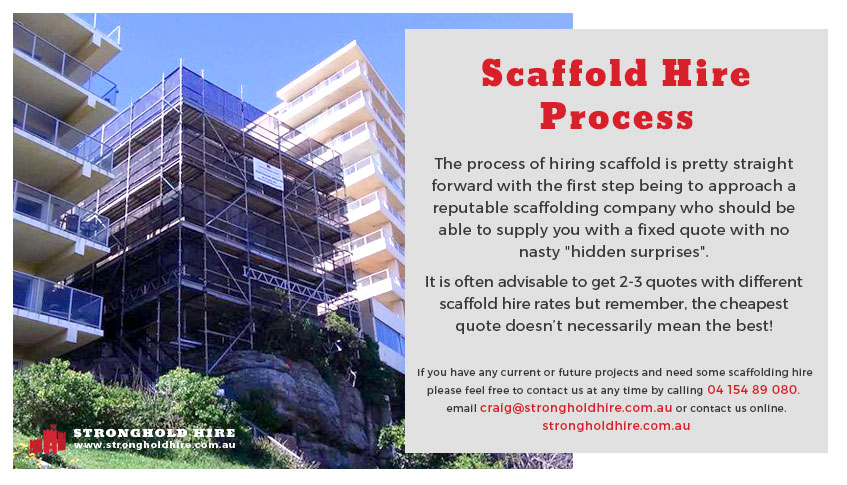Scaffold Hire Process - Scaffolding Rates Sydney