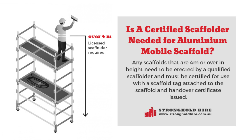 Mobile Scaffolding Certified Scaffolder - Stronghold Hire Sydney