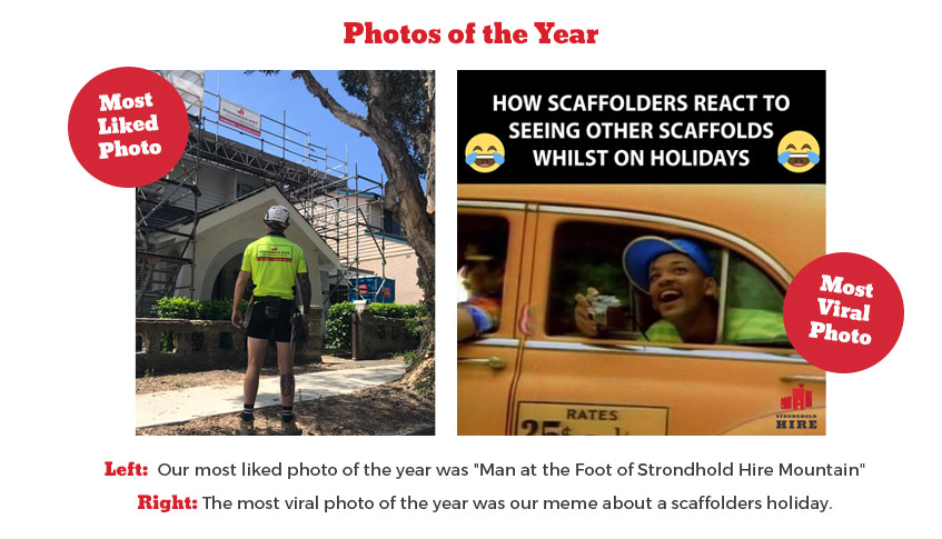 Photo of Year - Stronghold Hire - Social Media 2020 - Sydney