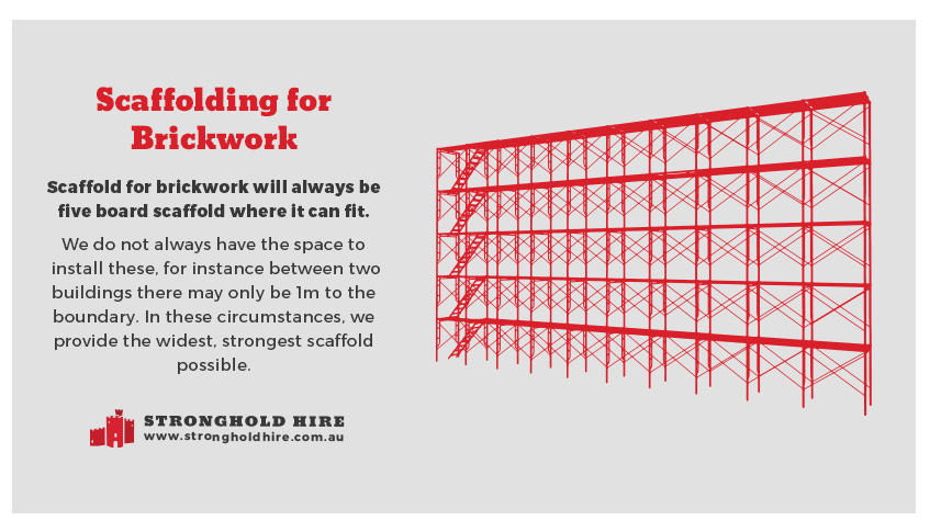 Hire Scaffolding Brickwork Construction - Stronghold Sydney
