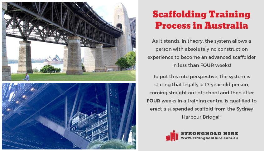 Scaffolding Training Process Australia - Sydney - Stronghold Hire