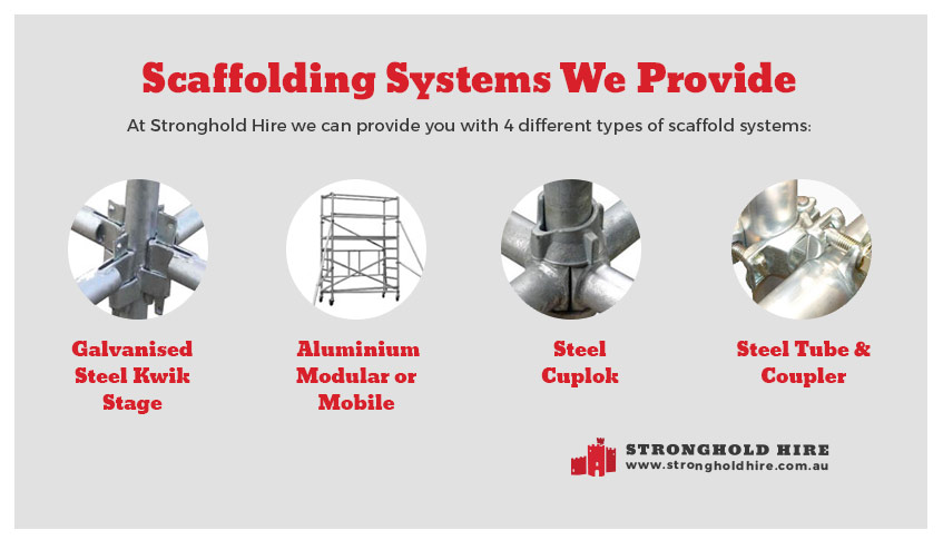 Types of Scaffolding Hiring - Stronghold Hire - Sydney